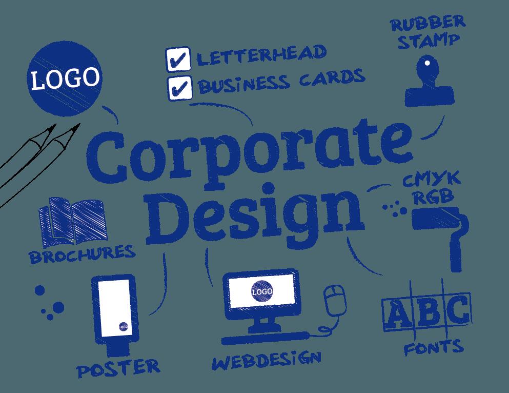 corporate design service